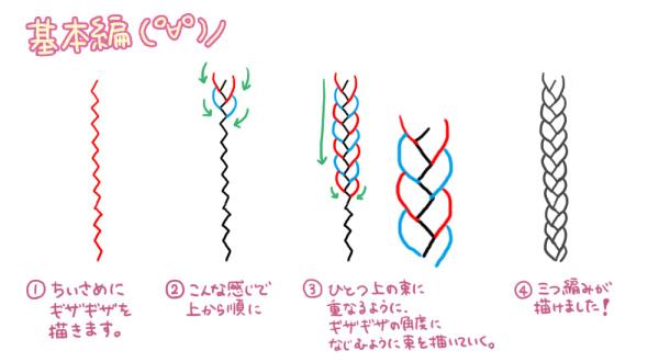 三つ編みメイキング基本編